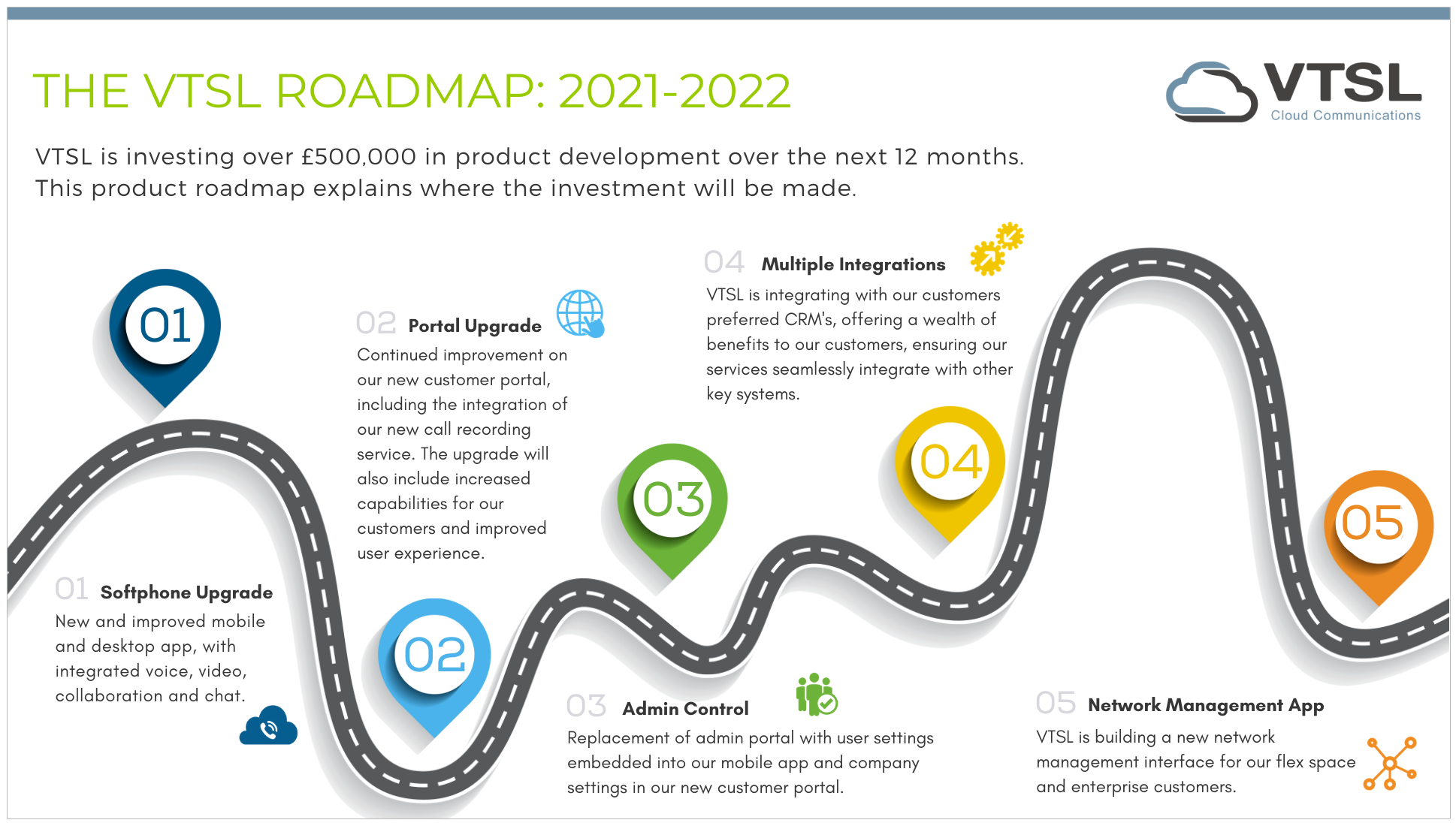THE VTSL ROADMAP 2021-2022 (2)-1